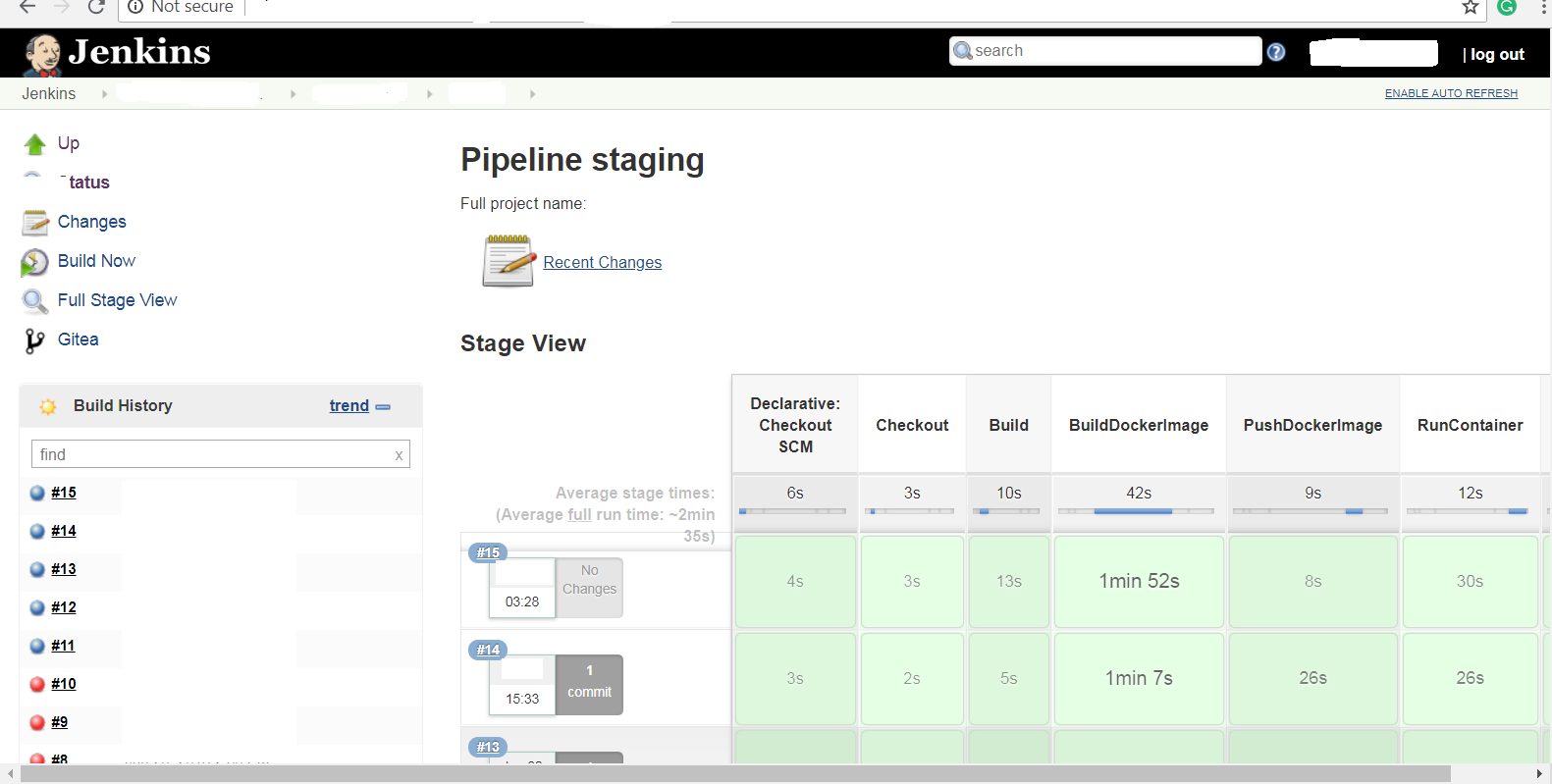 Continuous Integration and Deployment Tools for  Net Application